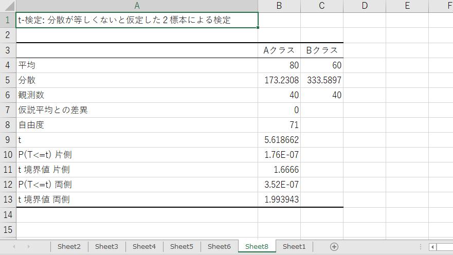 t検定の結果表示